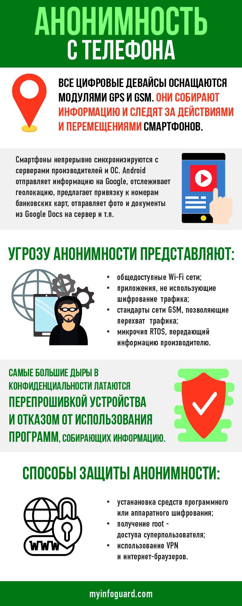 Как обеспечить приватность при выходе в Интернет с телефона
