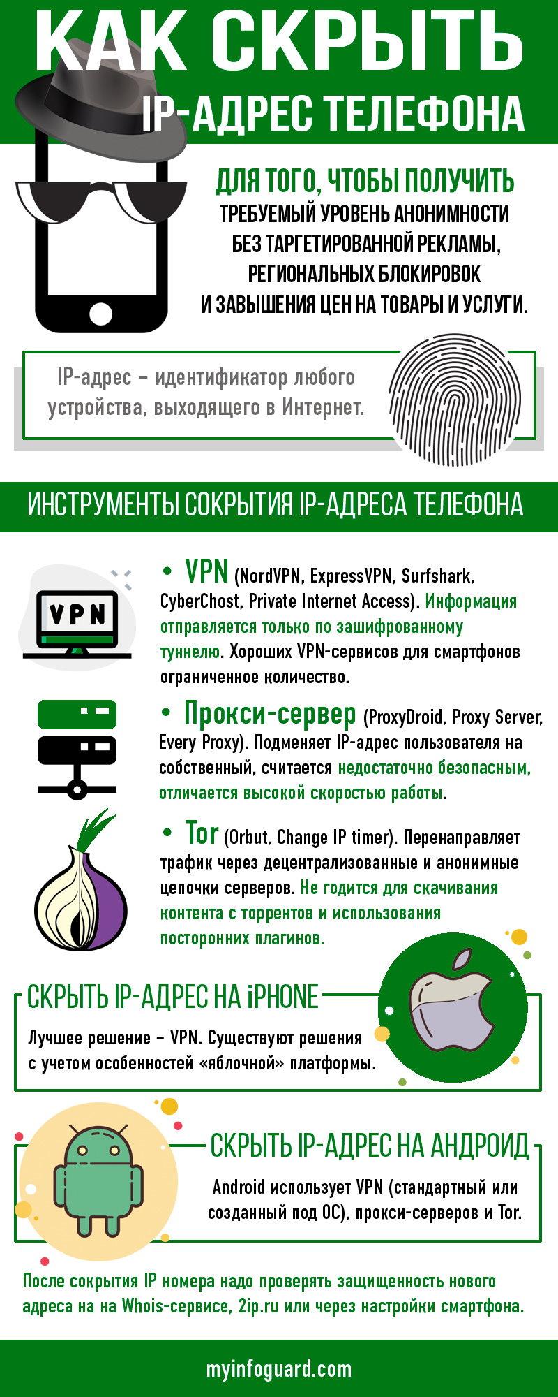Скрыть IP-адрес телефона