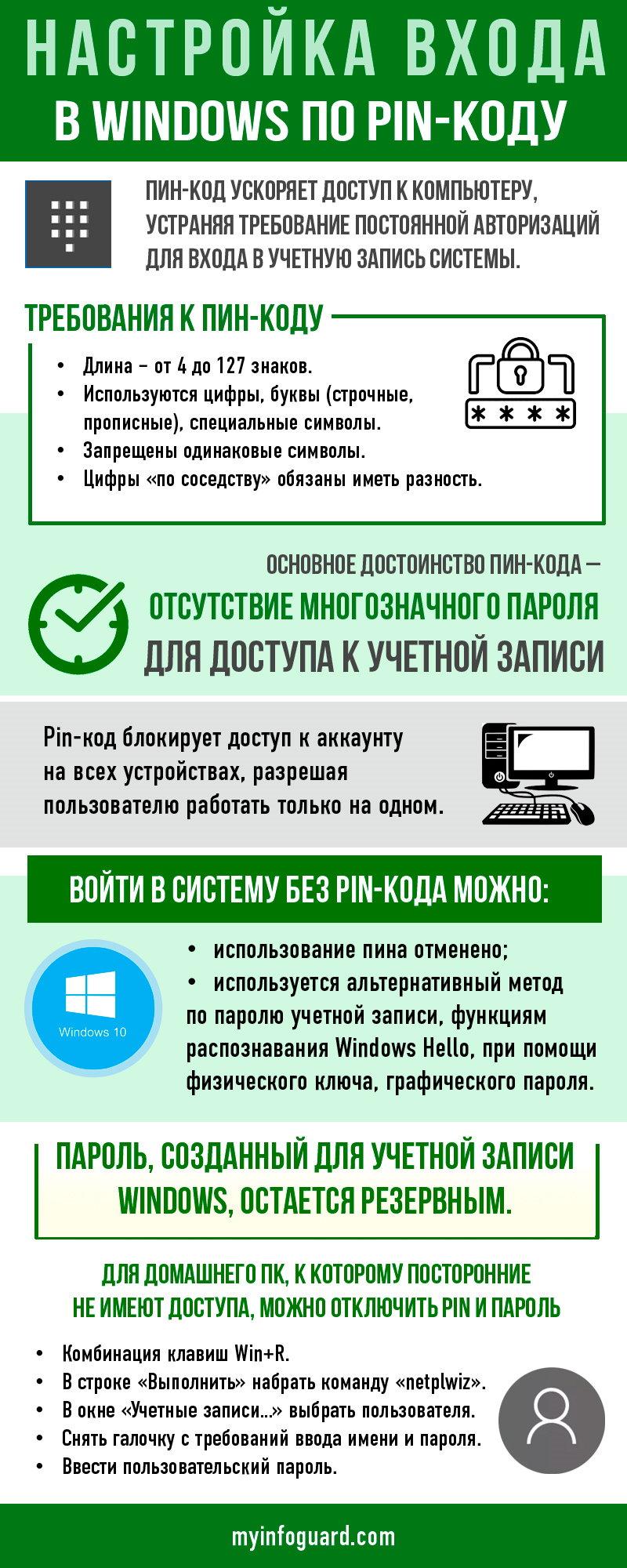 Вход в Windows по ПИН-коду
