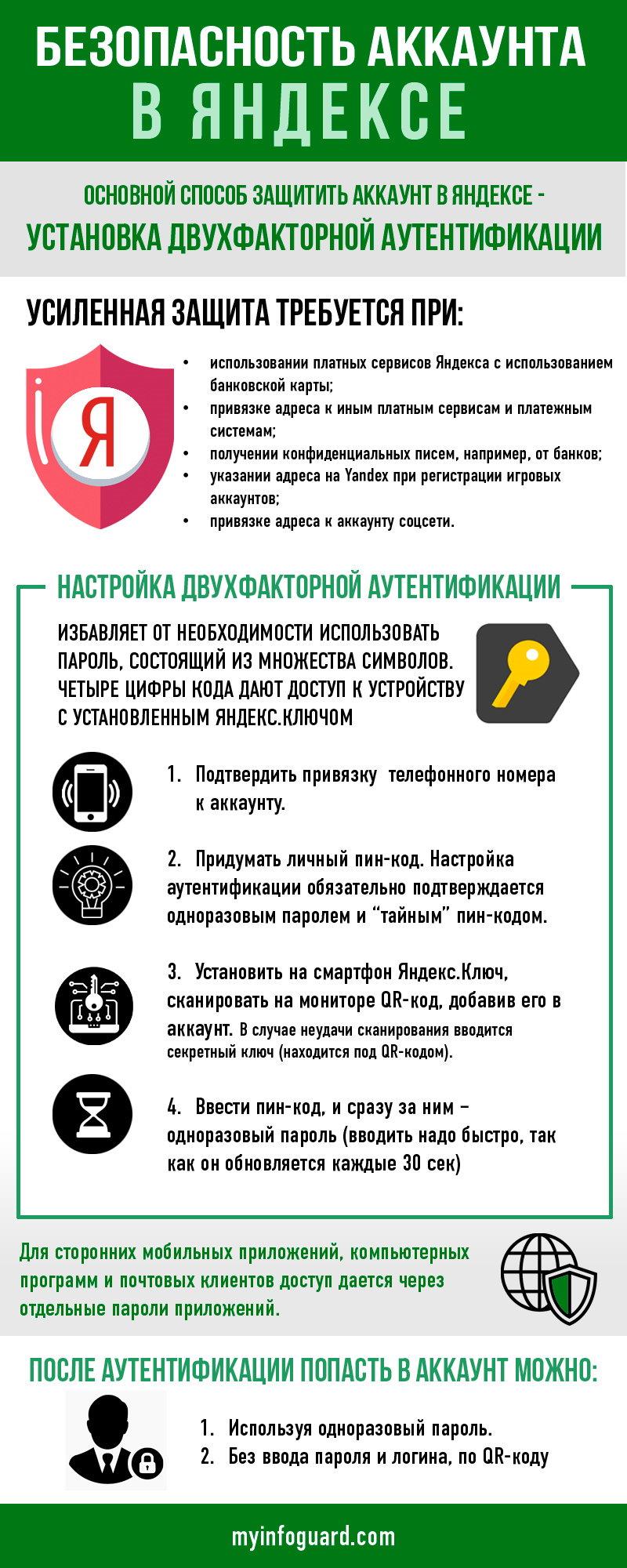 Защита аккаунта на Яндексе