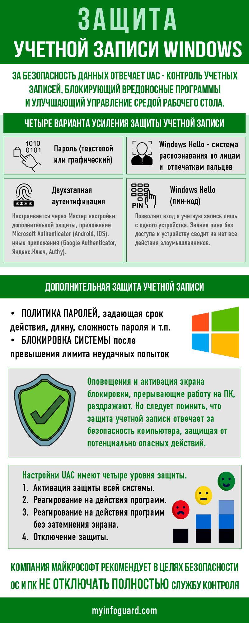 Защита учетной записи Windows